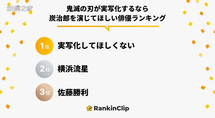 日本网友投票选出最适合玩现场版《鬼灭之刃》豆的人